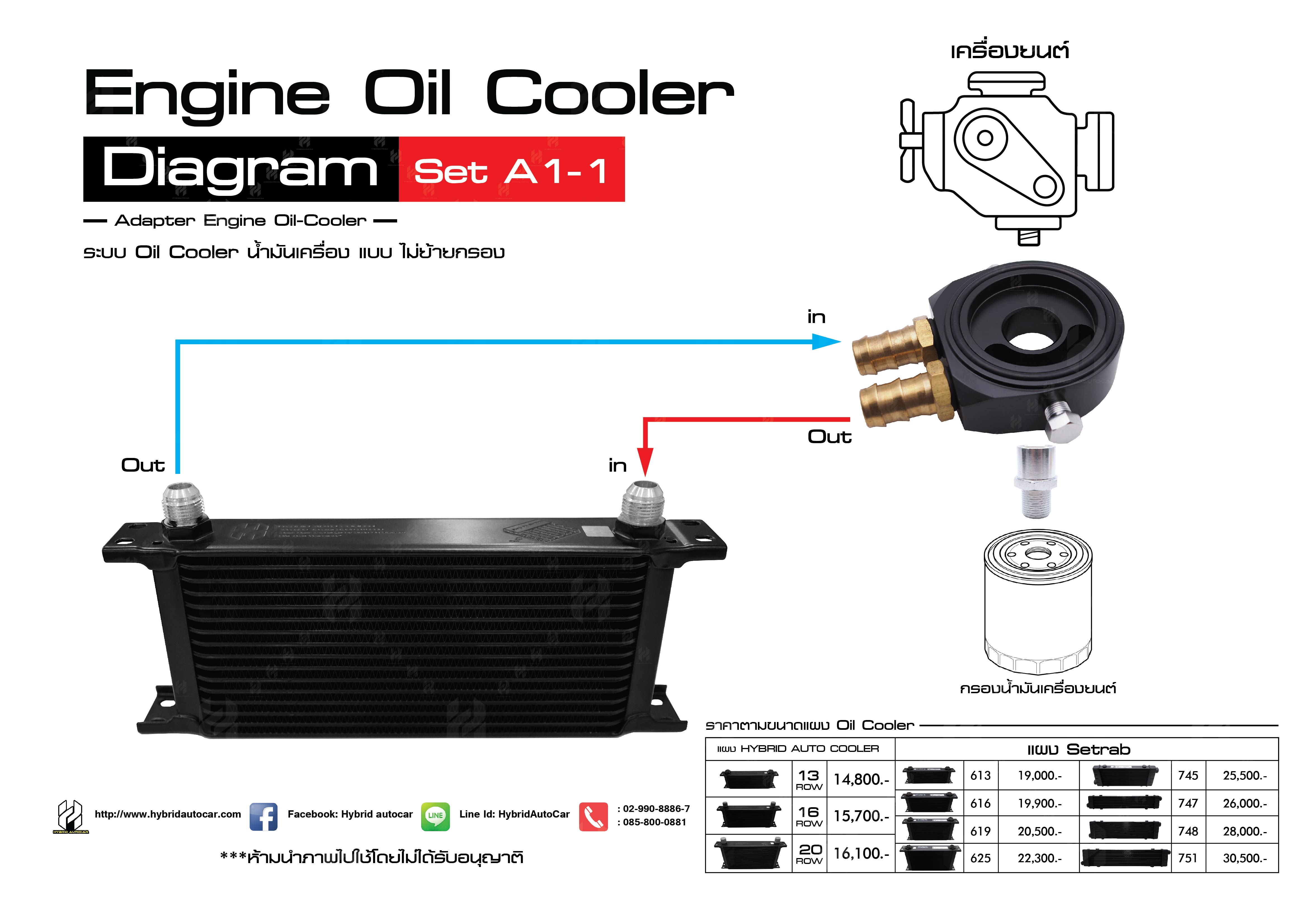 diagram Adapter Oil A1 1